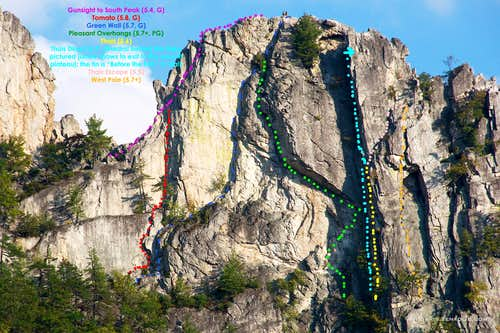 West Face Classic Routes