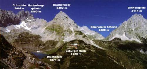 Coburger Hut - Panorama