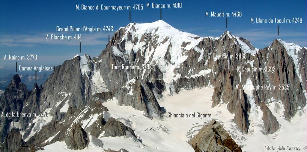 View over Monte Bianco Group seen from Dente del Gigante summit