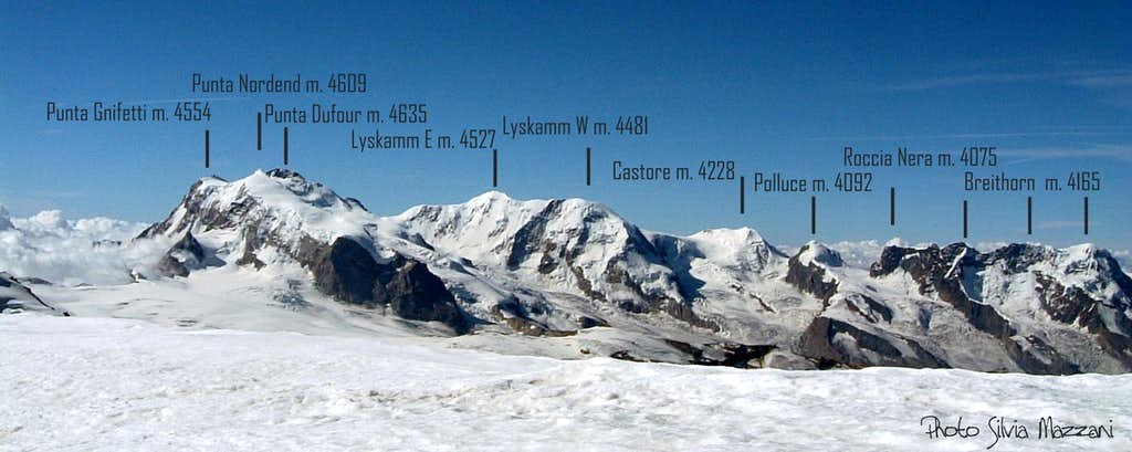 View over Monte Rosa Group