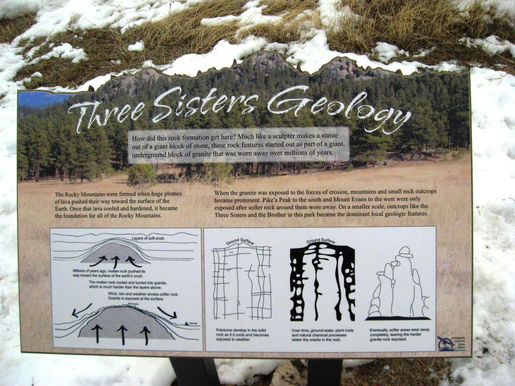 Geology of The Sisters
