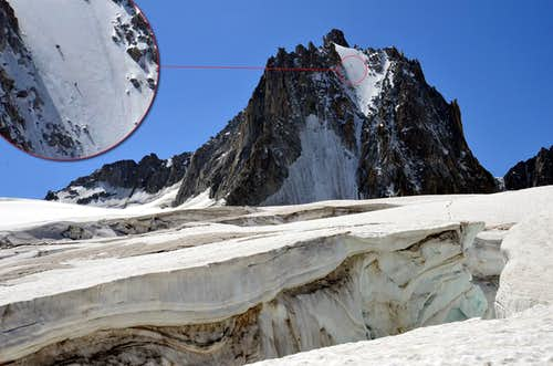 Climbers on the Tour Ronde