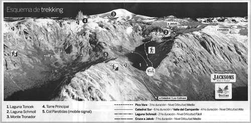 Frey excursion map