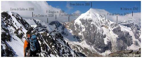 Panoramic View on Ortles - Gran Zebrù Subgroup