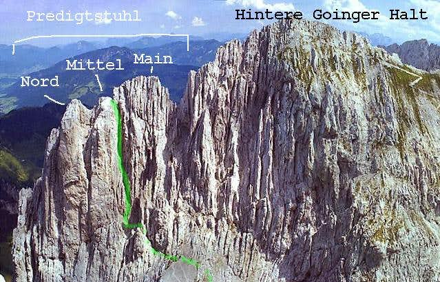 The Predigtstuhl Summits