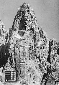 Drus Rock Falls
