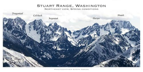 Stuart Range Labeled Panorama