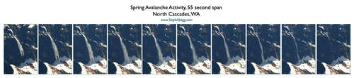Spring Avalanche Actitivy Frame-by-Frame