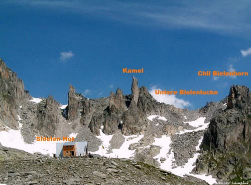 Chli Bielenhorn, the descent's side