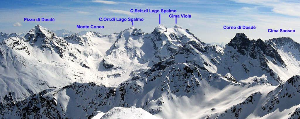 Pano of the summits of Val Viola