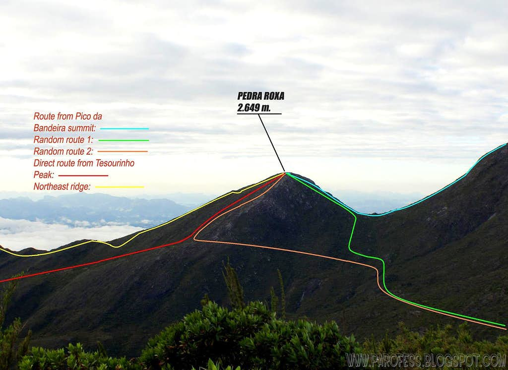 Routes to...