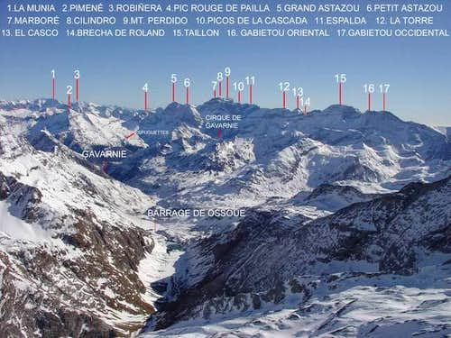 Gavarnie´s summits viewed...