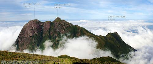 Paraná Peak group with labels