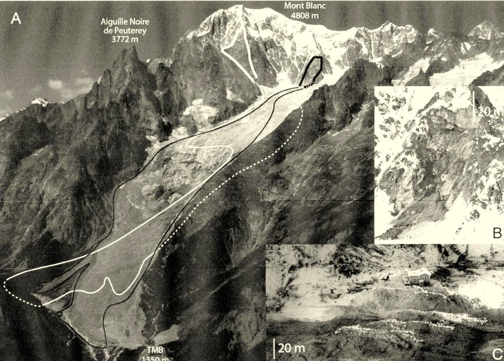 The Brenva Rock fall