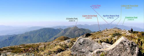 Summit info view from Mina Rock