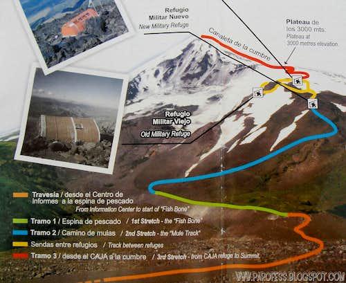 Route info Lanin