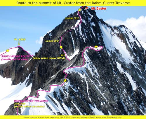 Route to the summit of Mt. Custer from the Rahm-Custer Traverse