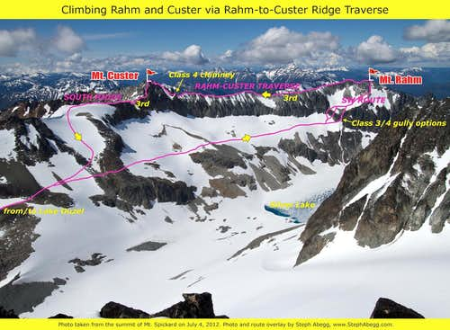 Climbing Rahm and Custer via the Rahm-to-Custer ridge traverse