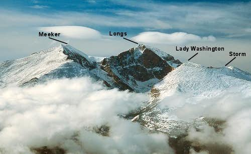 The Longs Peak group
