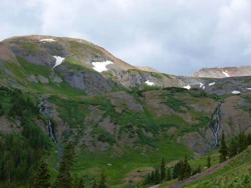 Waterfalls in Mineral Basin