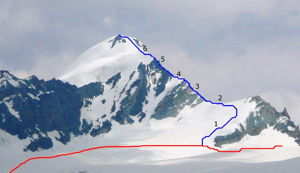 Allalin route overview