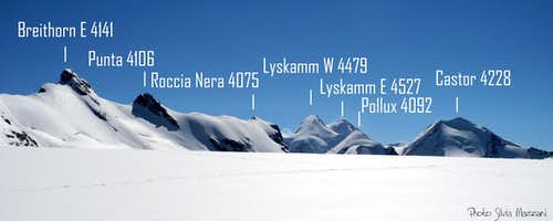 Panoramic view from Breithorn Plateau