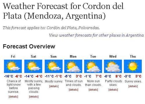 Cordon Del Plata WF