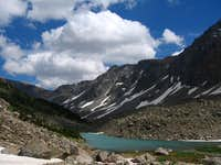 Silt Lakes