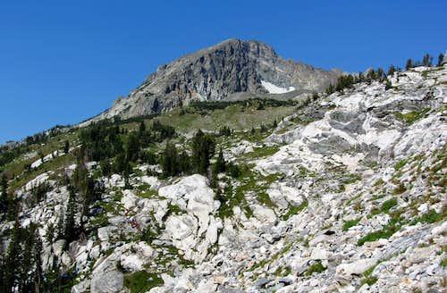 Static Peak from Stewart Draw
