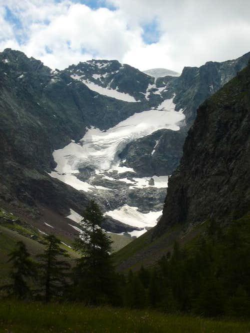 Retrait of Dome de Cian glacier