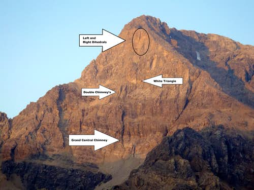 East Face Feature