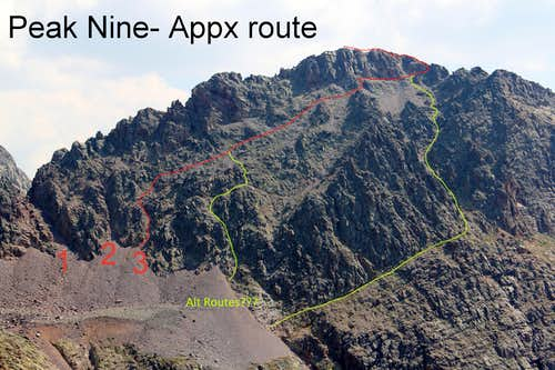 Peak Nine Route