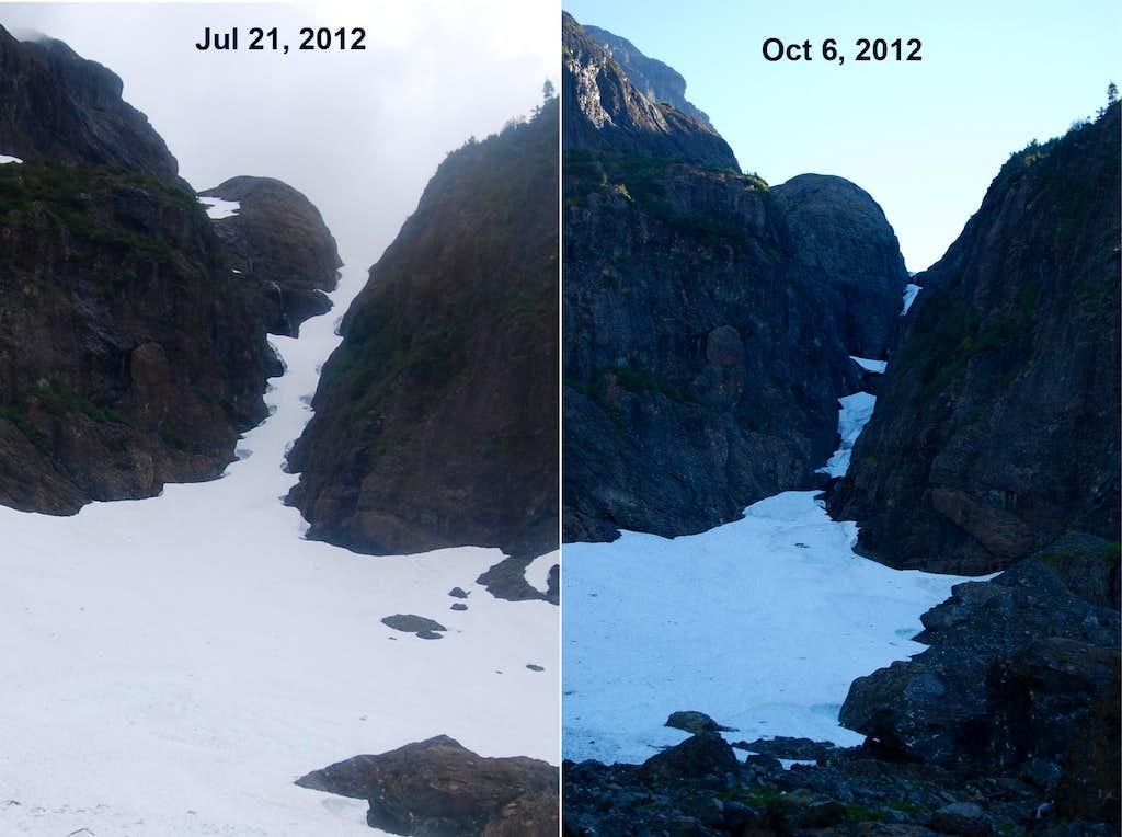 Gully to North Glacier