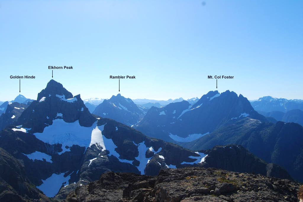 Peaks of Elk River area