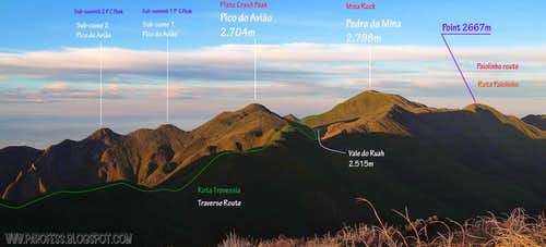 Informative view Point 2.667m