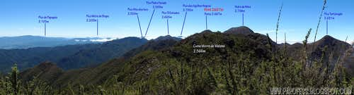 Another informative view of point 2.667m