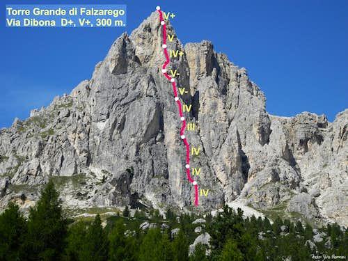 Torre Grande di Falzarego Via Dibona topo
