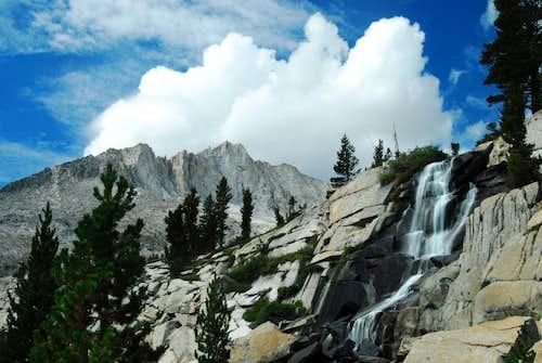 Finger Lakes Basin Waterfall