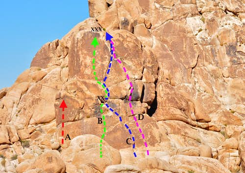 Routes of south face