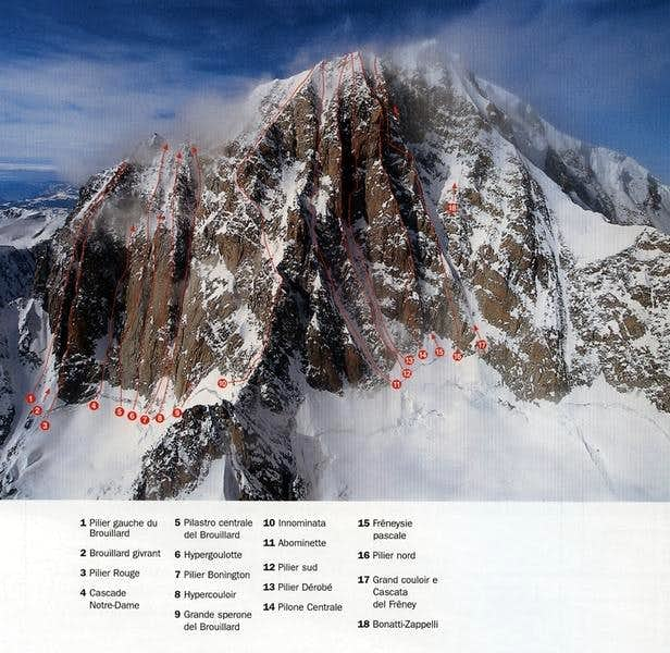 The routes of the Freny side of Mont Blanc