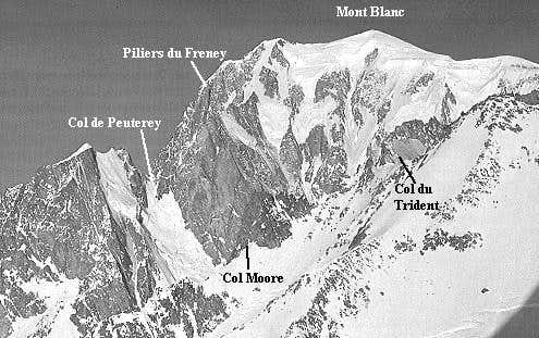 Mont Blanc Freney range