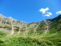 Heavens Peak north ridge gullies