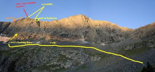 Ormes Buttress approach