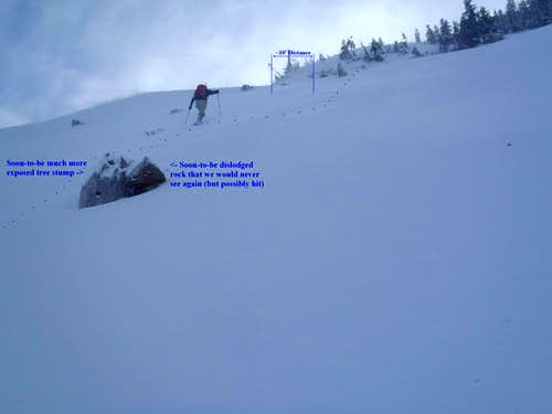 Prior To Scout Patrol Avalanche