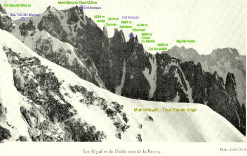 The Devil s Needles schema
