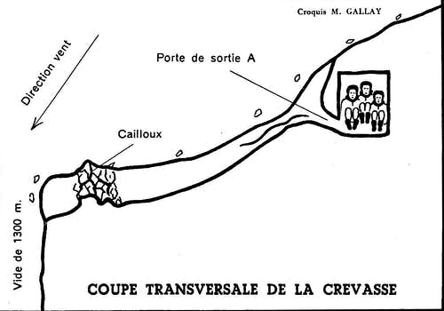 The Crevasse - Drawing Marcel Gallay