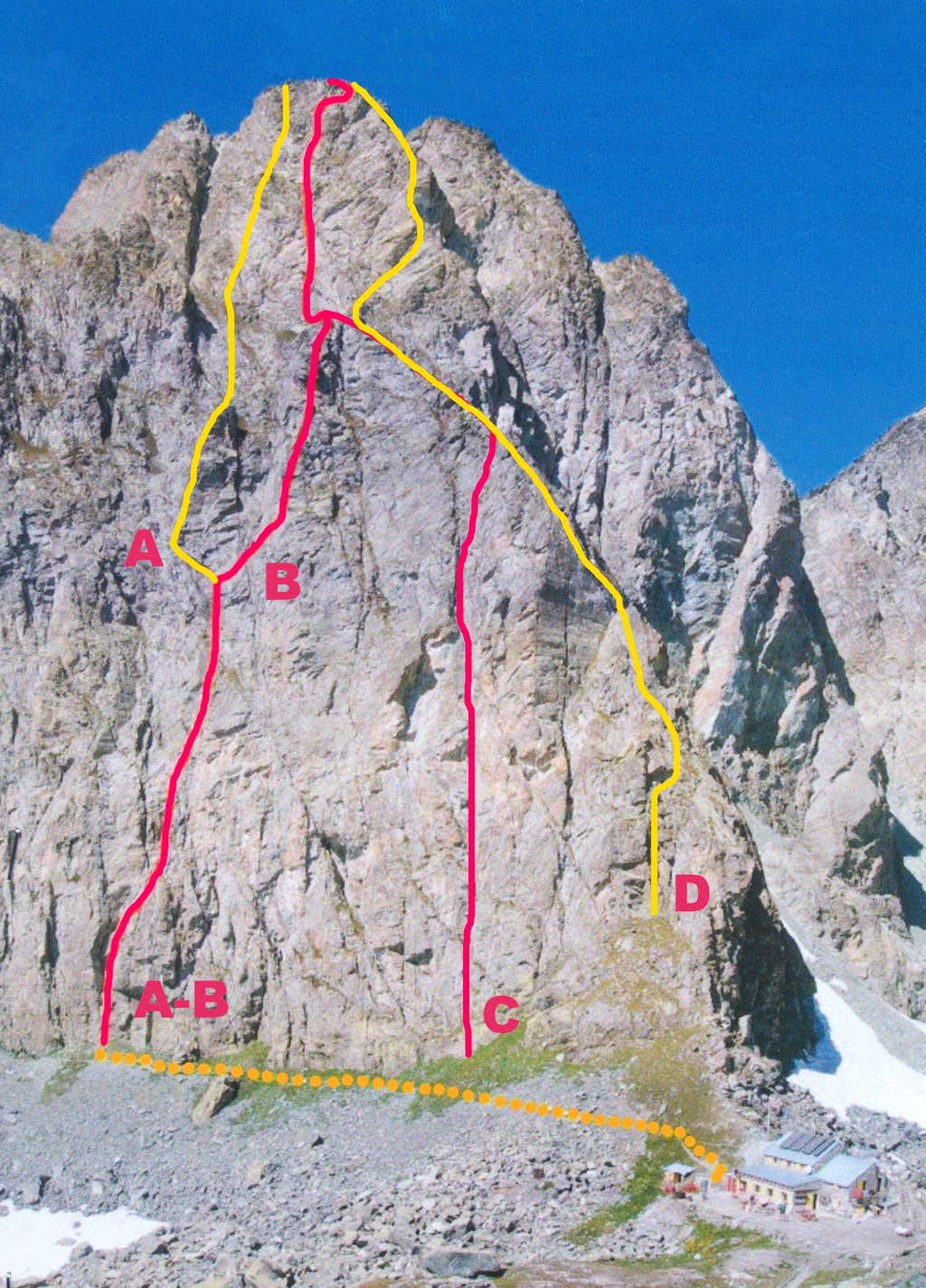 Punta Udine East face routes