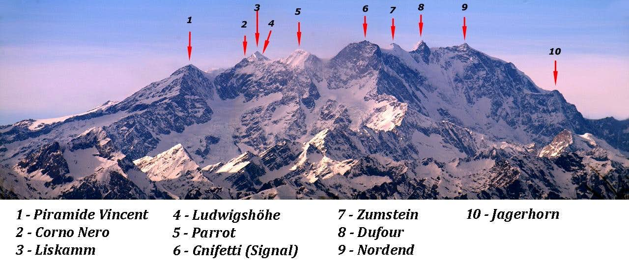 Monte rosa from the east with named summits photos for Montre rosra