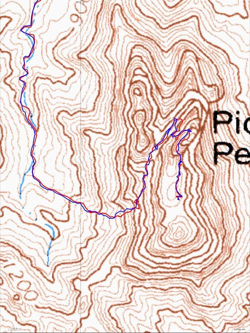 Topo map and errors