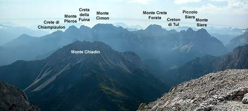 The Monte Siera Group as seen...